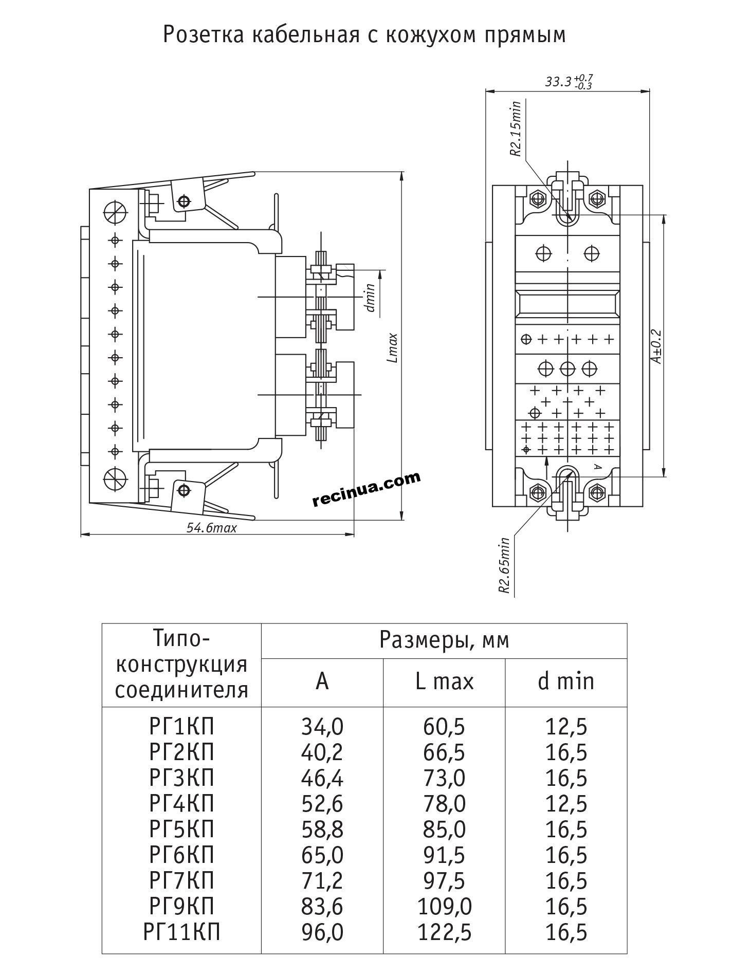 РГ1-П2Г51П1-В